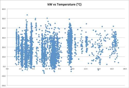 kW-v-temp.jpg