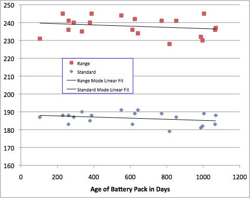 Capacity-Age.png